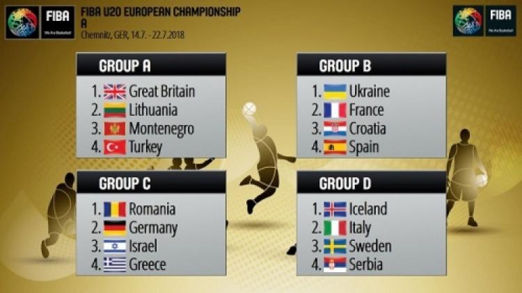 Οι κληρώσεις των «μικρών» Εθνικών Ομάδων στα ευρωπαϊκά του καλοκαιριού