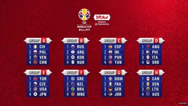 Με Ν.Ζηλανδία, Βραζιλία και Μαυροβούνιο στο Παγκόσμιο η Ελλάδα!