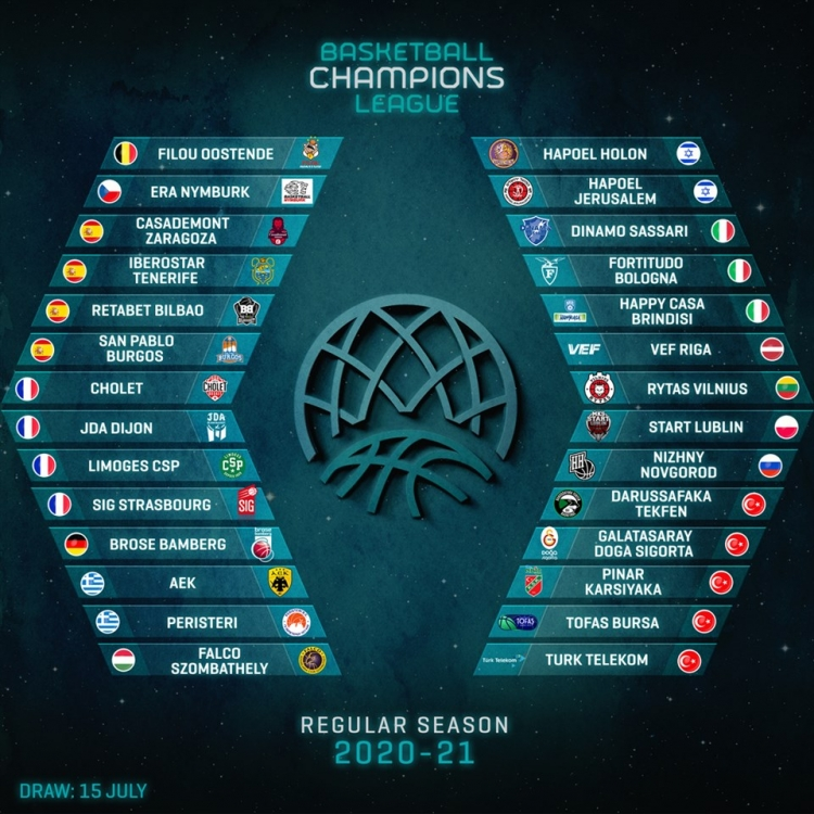 BCL 2020-21: Στους Ομίλους ΑΕΚ και Περιστέρι, προκριματικά ο Ηρακλής