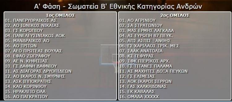 Άρης-ΠΑΟΚ στους «8» του Κυπέλου, στον ημιτελικό ή τελικό οι «αιώνιοι»
