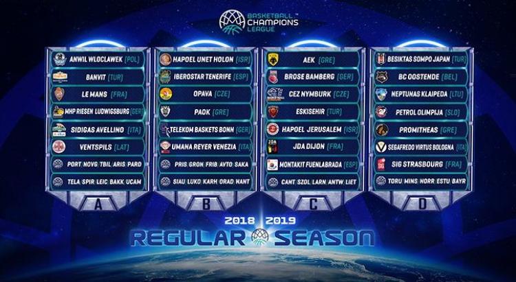 Οι αντίπαλοι των ελληνικών ομάδων στο Champions League