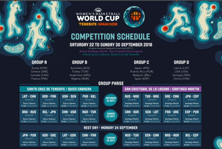 Το πρόγραμμα της Εθνικής Γυναικών στο Παγκόσμιο Κύπελλο